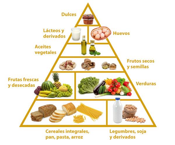 NUTRINEIRA: DIETA PARA CUIDAR EL PLANETA