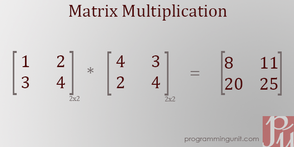 Java Program to perform Matrix Multiplication
