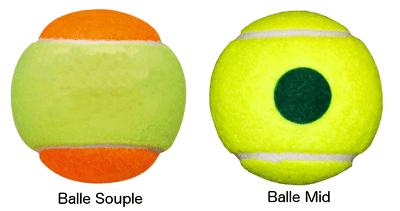 Comment utiliser les balles de tennis pédagogiques pour progresser au tennis très rapidement ?