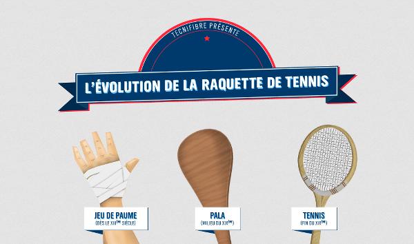 Comment la raquette de tennis et le cordage ont-ils évolué depuis les débuts ?