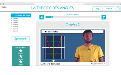 La Théorie des Angles : tactique tennis ultra efficace