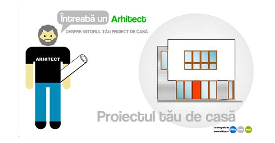 Întreabă un arhitect despre proiectul tău de casă!