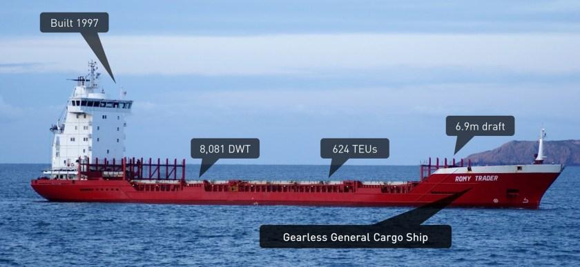 CISN-Shipping-Group-13