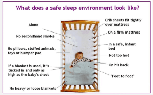 Keeping your child safe in the crib.