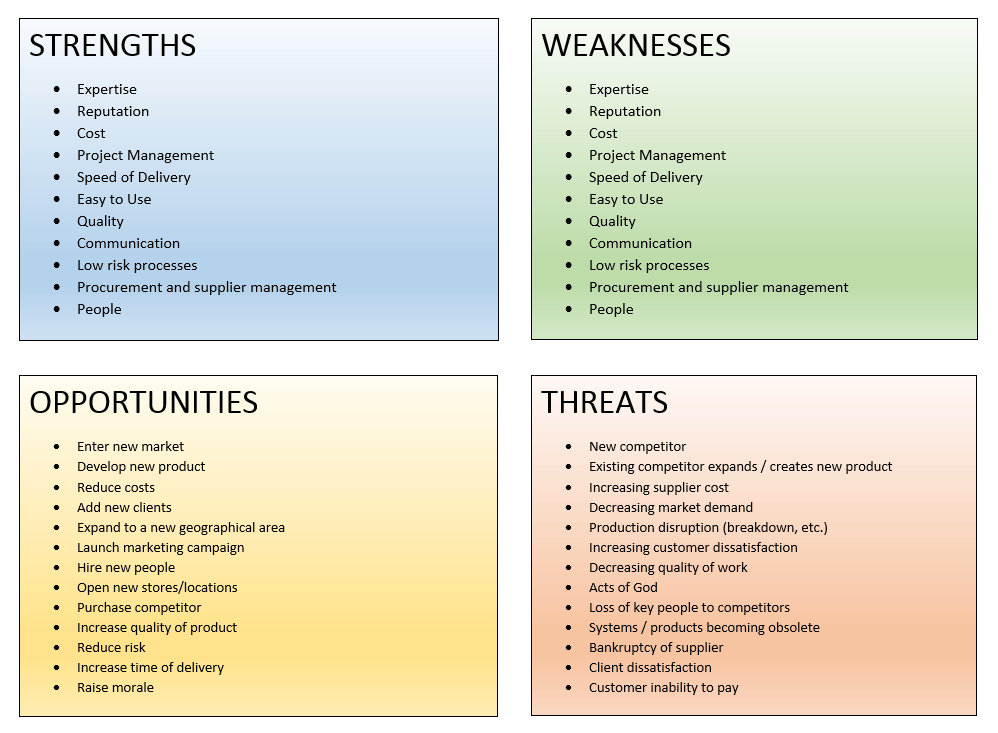 the strengths and weaknesses of apple as a company Wikiwealth offers a comprehensive swot analysis of apple (aapl) our free research report includes apple's strengths, weaknesses, opportunities, and threats.