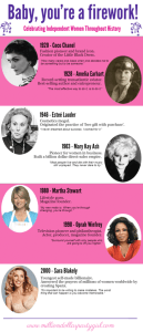 Celebrating independent women entrepreneurs