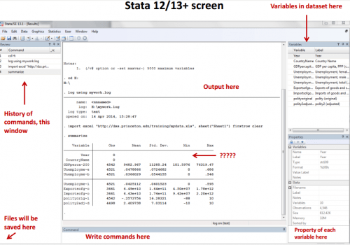 Main screen of STATA