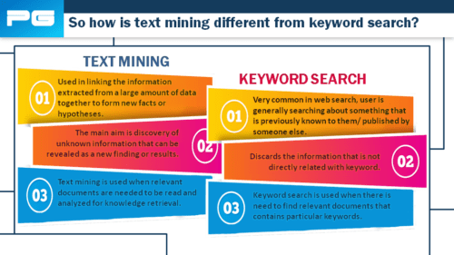 there are some significant difference between text mining and keyword search