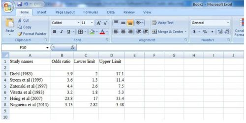 Data in excel spreadsheet