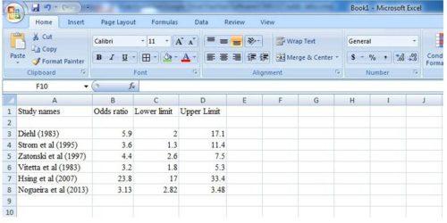 Data in excel spreadsheet