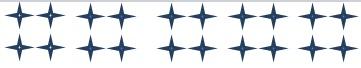 Figure 3: Splitting sample dataset into five folds for cross validation
