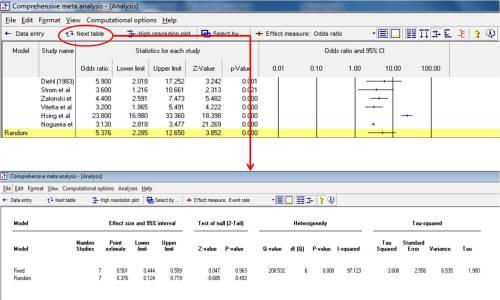 Accessing model statistics