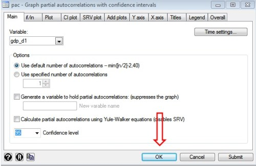Figure 6: Dialogue box for partial autocorrelation graphs