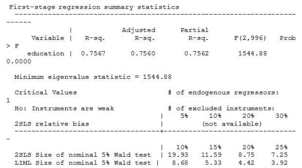 Table 3: Results from first stage regression and the summary statistics