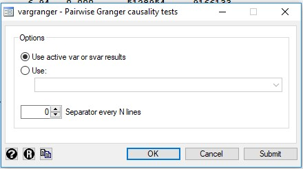 Figure 6: Granger causality test in STATA