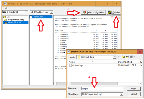 Figure 1: Steps 1, 2 3 & 4 of MDS configurations to compare with PINDIS