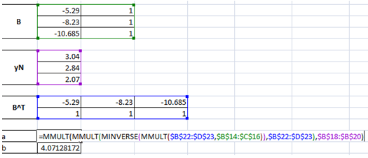 Figure 6: Calculating data matrix