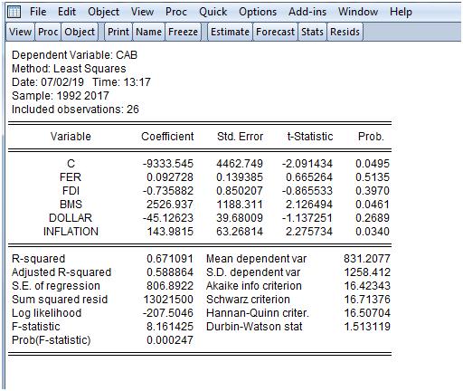 Least Square Estimation
