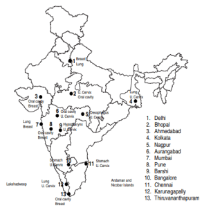 Cancer prevalence in India (Nair, Varghese, & Swaminathan, 2015)