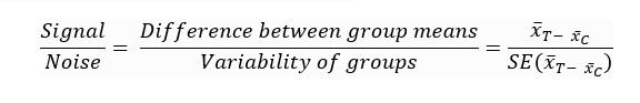 The T-Test statistics formula