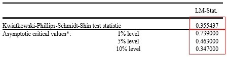Stationarity test results