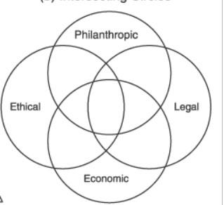 Intersecting Circle (IC) CSR model