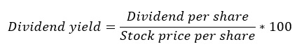 Equation 2: Conversion from dividend per share to dividend yield to understand the dynamic behavior of investors