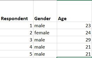 Figure 1: Sample dataset in statistics