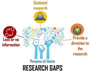 Research gaps