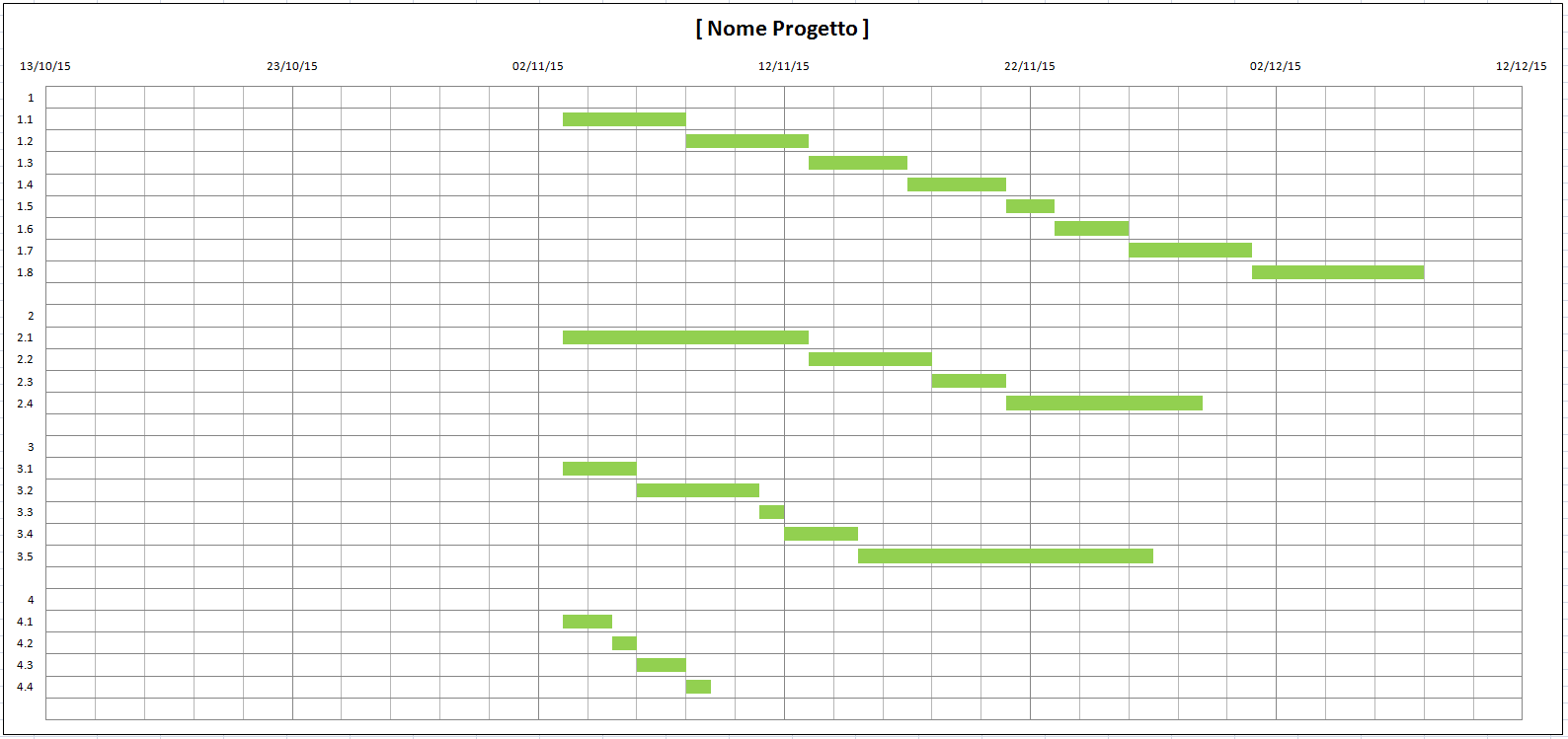 Grafico Gantt su Excel