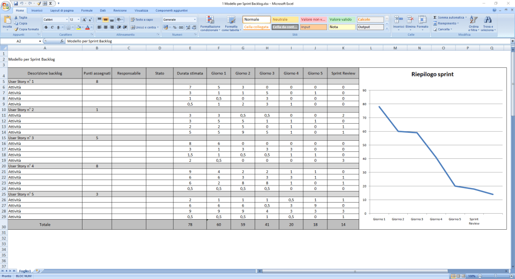 Modello per Sprint Backlog - Agile Project Management su Excel
