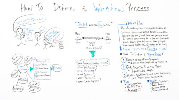 cómo definir el flujo de trabajo para su proyecto