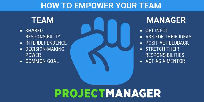 Infomine el poder de su equipo