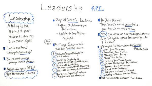 kpi for customer service manager