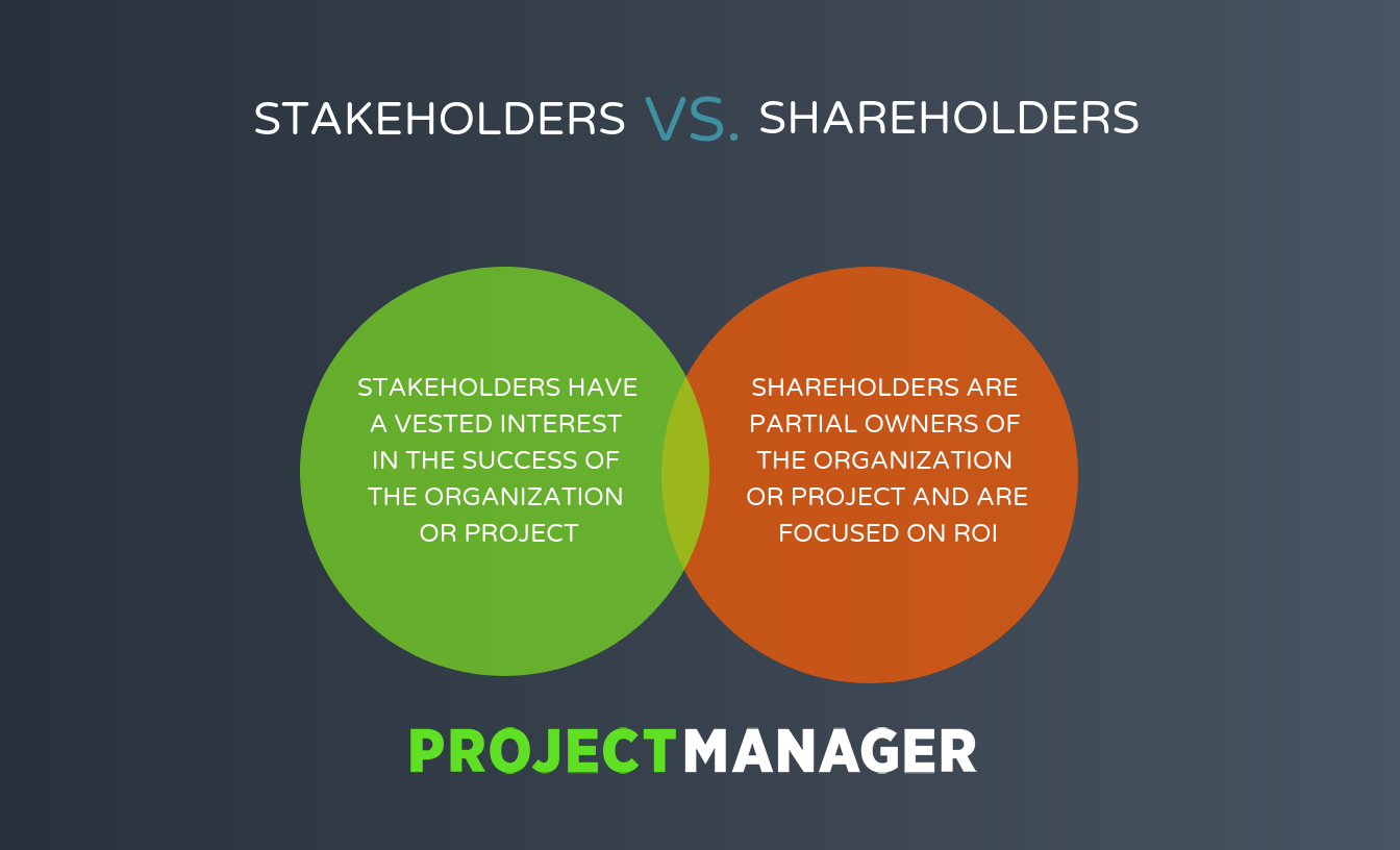 Stakeholder Vs Shareholder How They Re Different Amp Why
