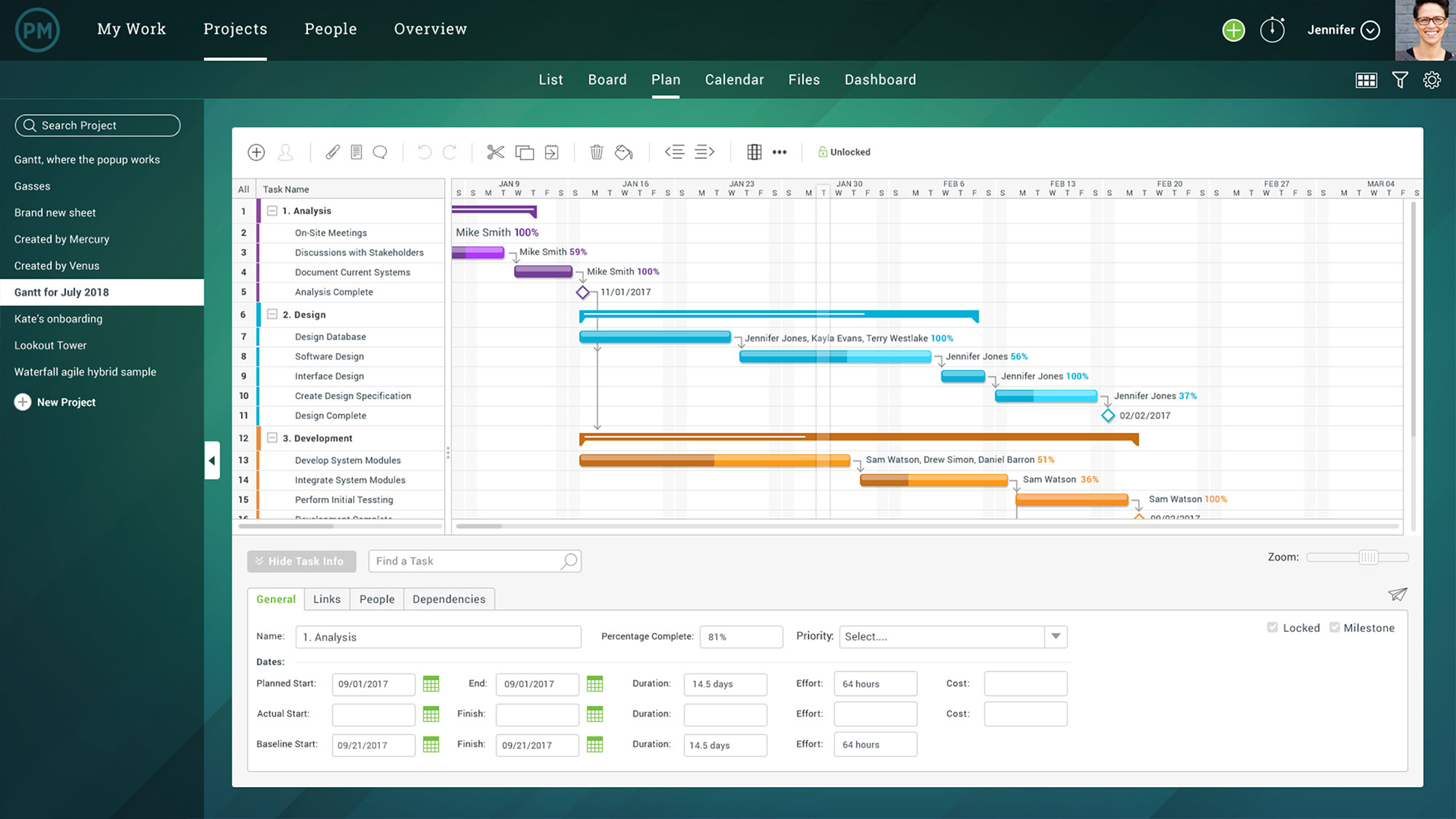 Project Timeline Software
