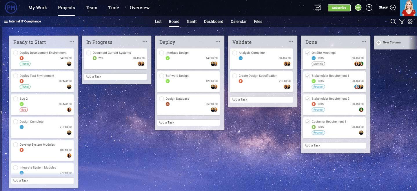 Vista del tablero Kanban en ProjectManager.com para organizar el trabajo del proyecto