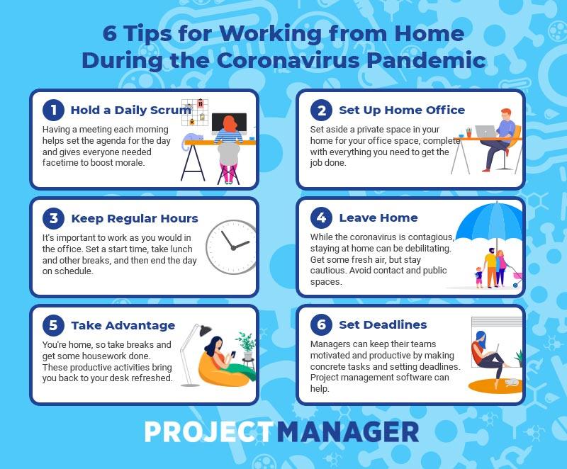 6 consejos para trabajar desde casa durante la infografía de coronavirus