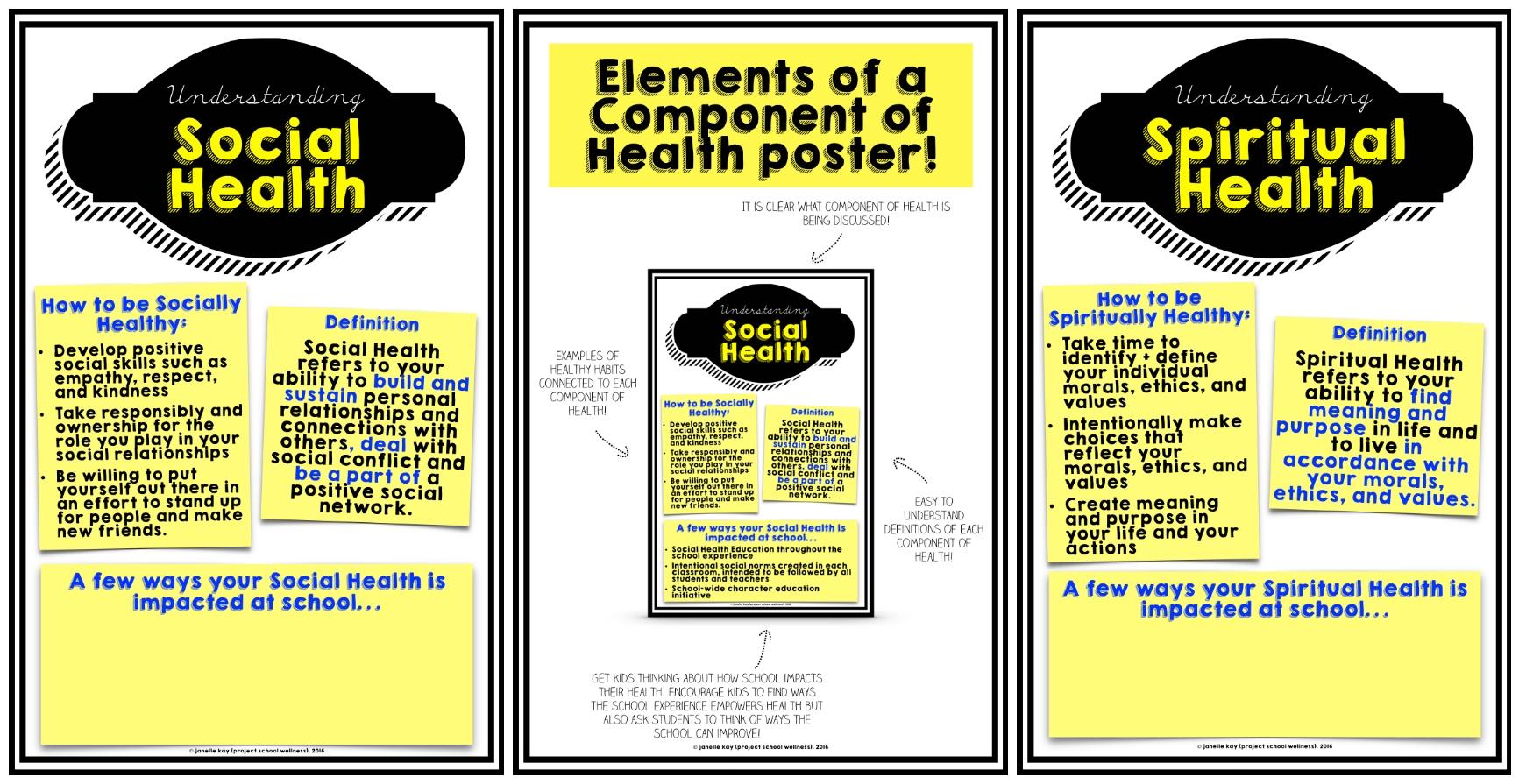 Components Of Health Lesson Plans Part 1