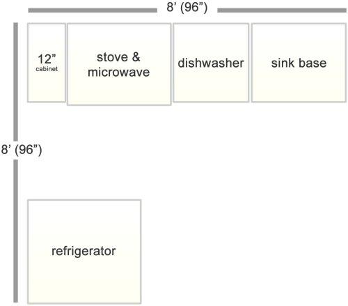 """Planning the Kitchen: Hallway Kitchen is 96"""", 8' MINIMUM"""