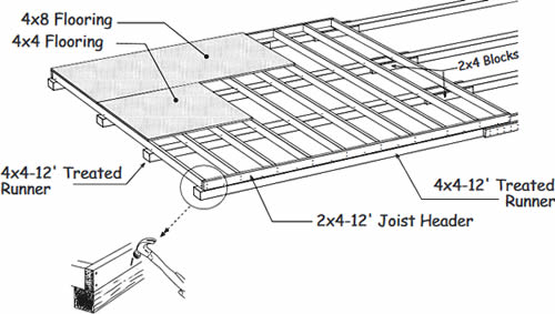 Instructions on assembling the wood floor - Lakewood Shed Kit with Large Dormer – Project Small House