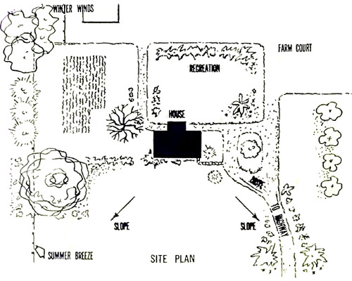 Pole and Panel 3 Bedroom Farmhouse House Plan - Site Plan