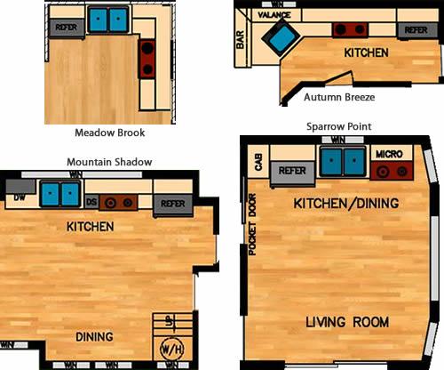 Avery Cabin Co Kitchen Plans