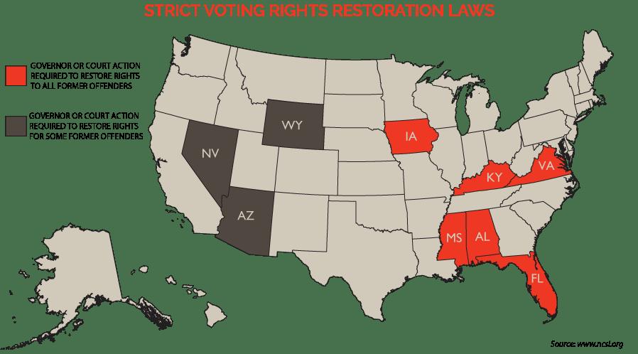 felon-restoration-sept-2016