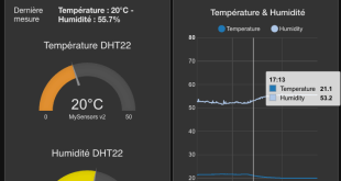 node-red-dashboard-mysensors-dht22