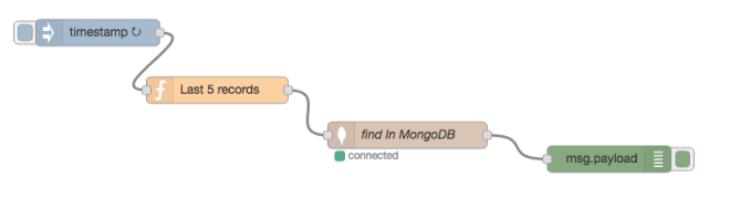 node-red mongodb find flow last 5 records every 5 secondes