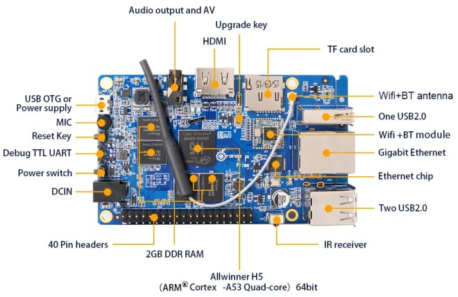 orange pi prime allwinner a53