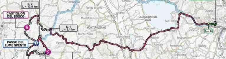 Torna il Giro d'Italia