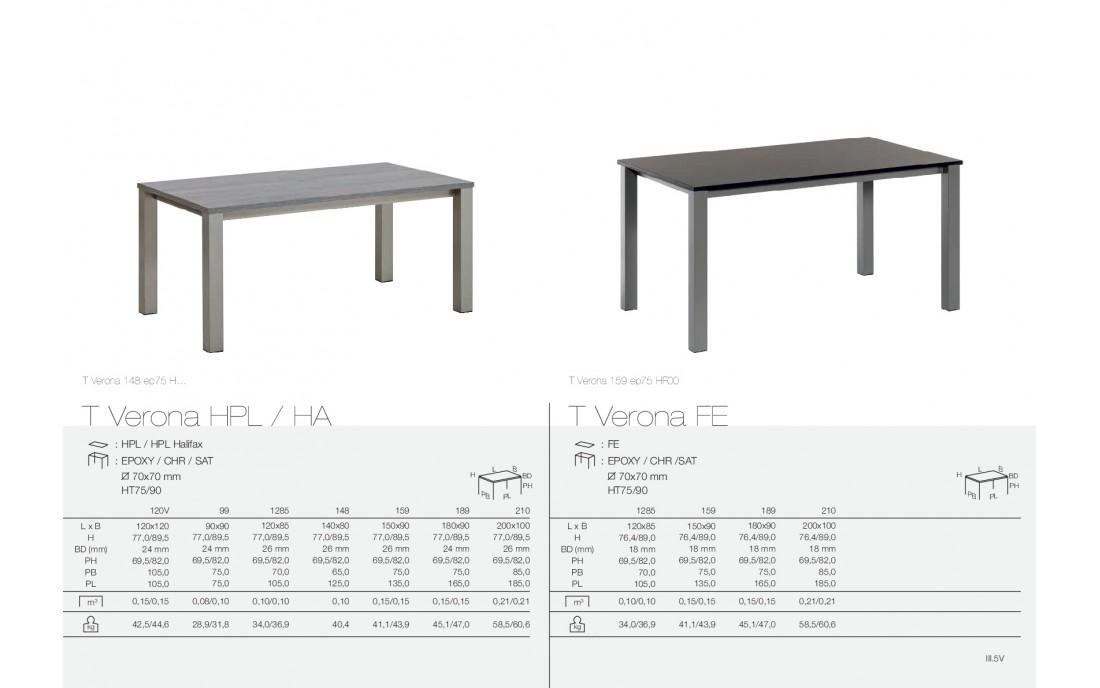 tables de cuisine perfecta avec choix
