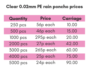 Clear poncho price list